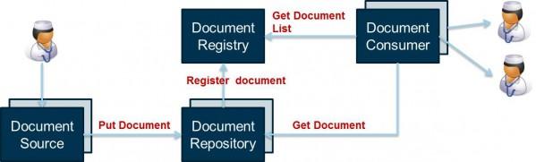 RegistryRepository